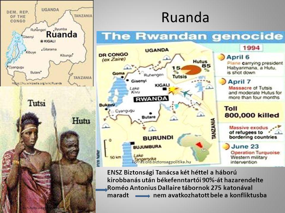 Ruanda 1890-ben a németek Burundival együtt Ruanda-Urundi néven Német Kelet-Afrikához csatolták 1923-ban Belgium mandátumterülete lett 1962.