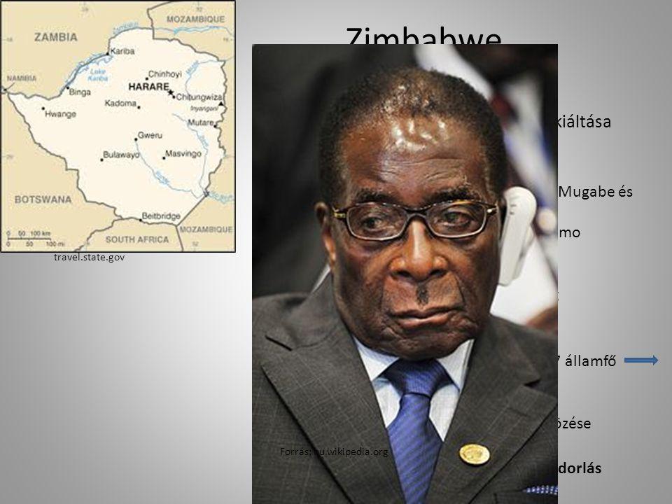 Zimbabwe 1923-ban brit kormány gyarmata 1965.november 11.