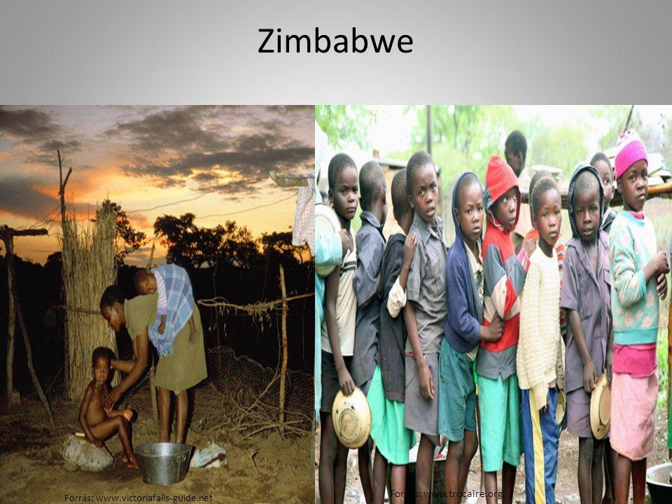 Zimbabwe Forrás: www.victoriafalls-guide.net Forrás: www.trocaire.org