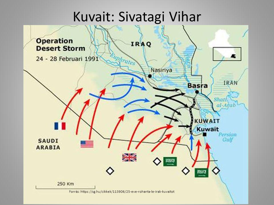 Kuvait: Sivatagi Vihar Forrás: https://sg.hu/cikkek/113906/25-eve-rohanta-le-irak-kuvaitot