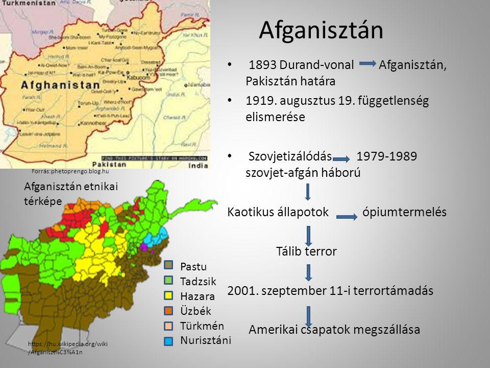 Afganisztán 1893 Durand-vonal Afganisztán, Pakisztán határa 1919.