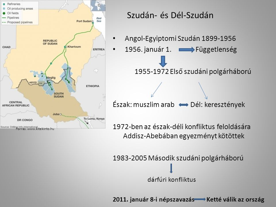 Szudán- és Dél-Szudán Angol-Egyiptomi Szudán 1899-1956 1956.