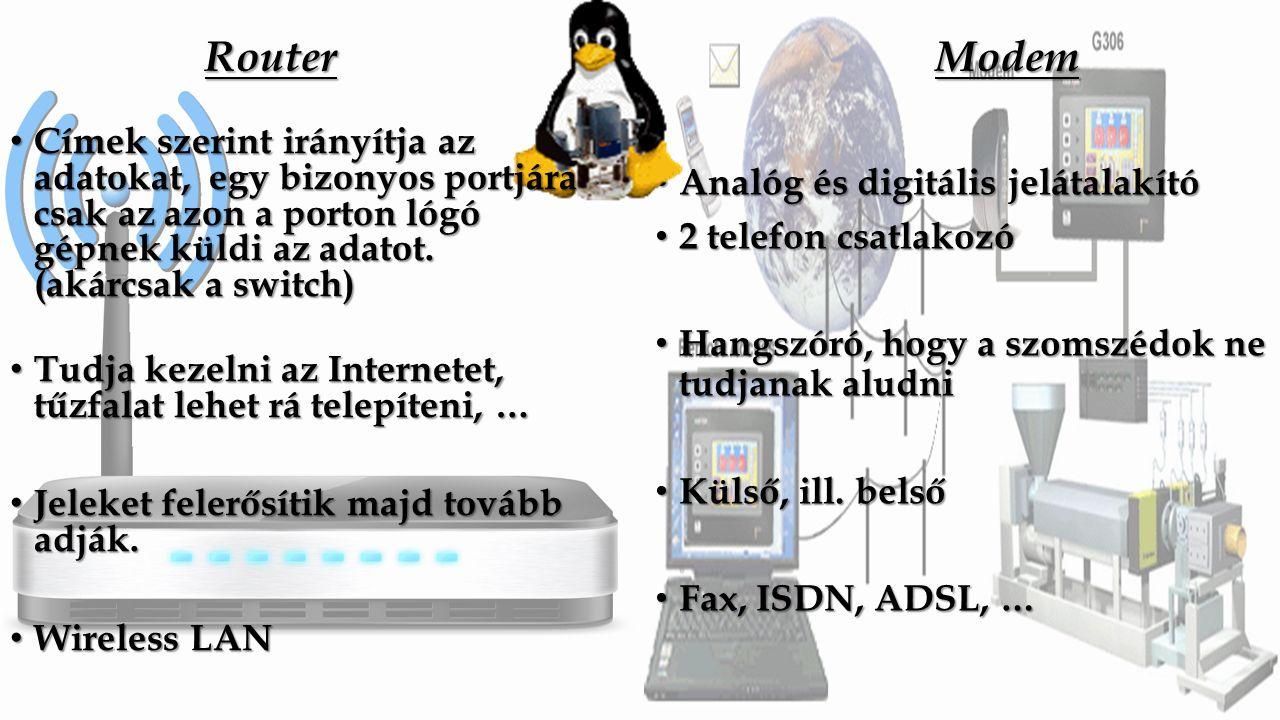 RouterModem Analóg és digitális jelátalakító Analóg és digitális jelátalakító 2 telefon csatlakozó 2 telefon csatlakozó Hangszóró, hogy a szomszédok ne tudjanak aludni Hangszóró, hogy a szomszédok ne tudjanak aludni Külső, ill.