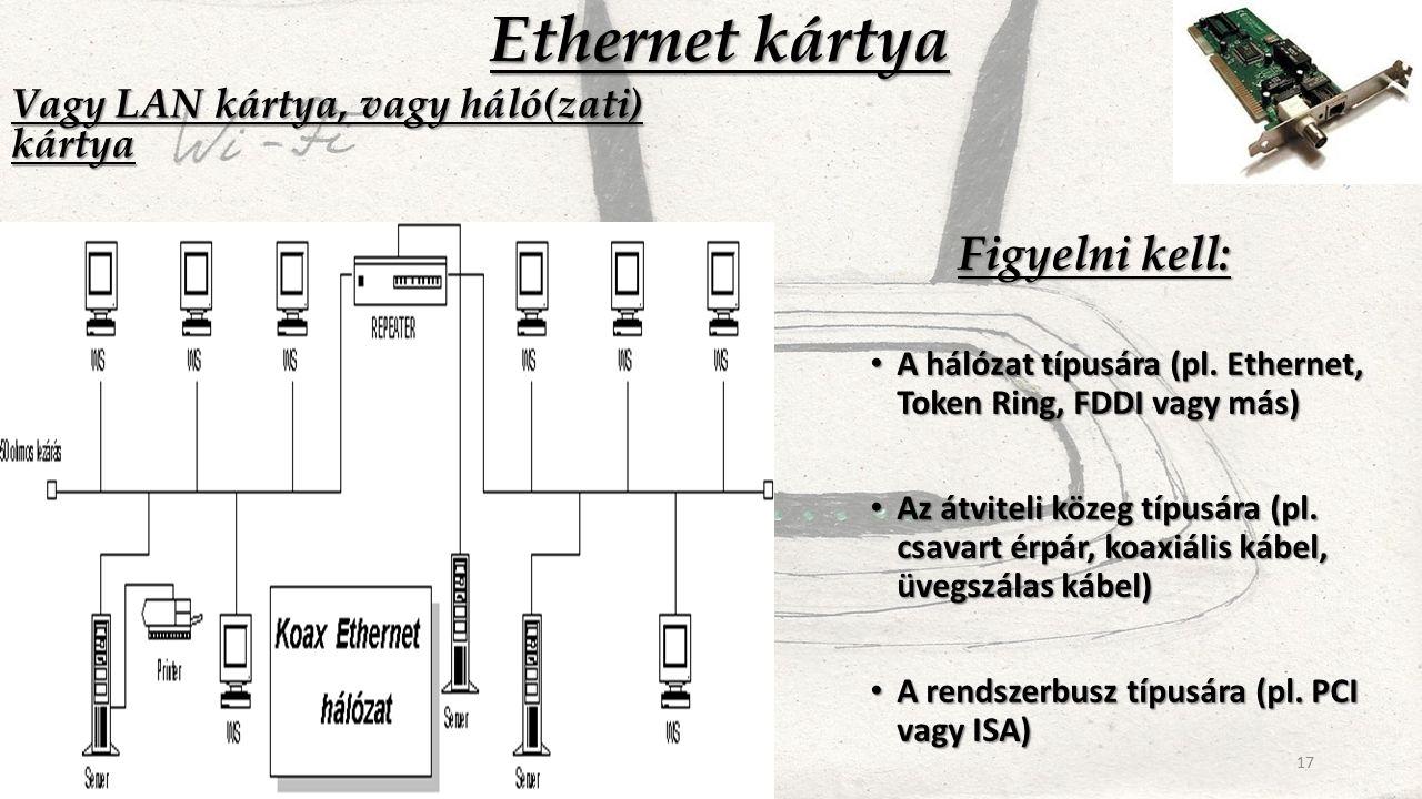 Ethernet kártya Vagy LAN kártya, vagy háló(zati) kártya UTP és/vagy BNC csatlakozó és/vagy WIRELESS UTP és/vagy BNC csatlakozó és/vagy WIRELESS Leginkább belső (hiszen kártya) Leginkább belső (hiszen kártya) Nyomtatott áramkör Nyomtatott áramkör A számítógép számára a hálózaton keresztül adatokat küld és fogad A számítógép számára a hálózaton keresztül adatokat küld és fogad A hálózattal soros A hálózattal soros A számítógéppel párhuzamos kapcsolattal kommunikál A számítógéppel párhuzamos kapcsolattal kommunikál Figyelni kell: A hálózat típusára (pl.