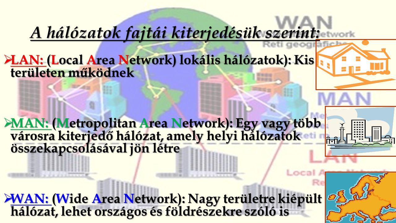 A hálózatok fajtái kiterjedésük szerint:  LAN: (Local Area Network) lokális hálózatok): Kis területen működnek  MAN: (Metropolitan Area Network): Egy vagy több városra kiterjedő hálózat, amely helyi hálózatok összekapcsolásával jön létre  WAN: (Wide Area Network): Nagy területre kiépült hálózat, lehet országos és földrészekre szóló is