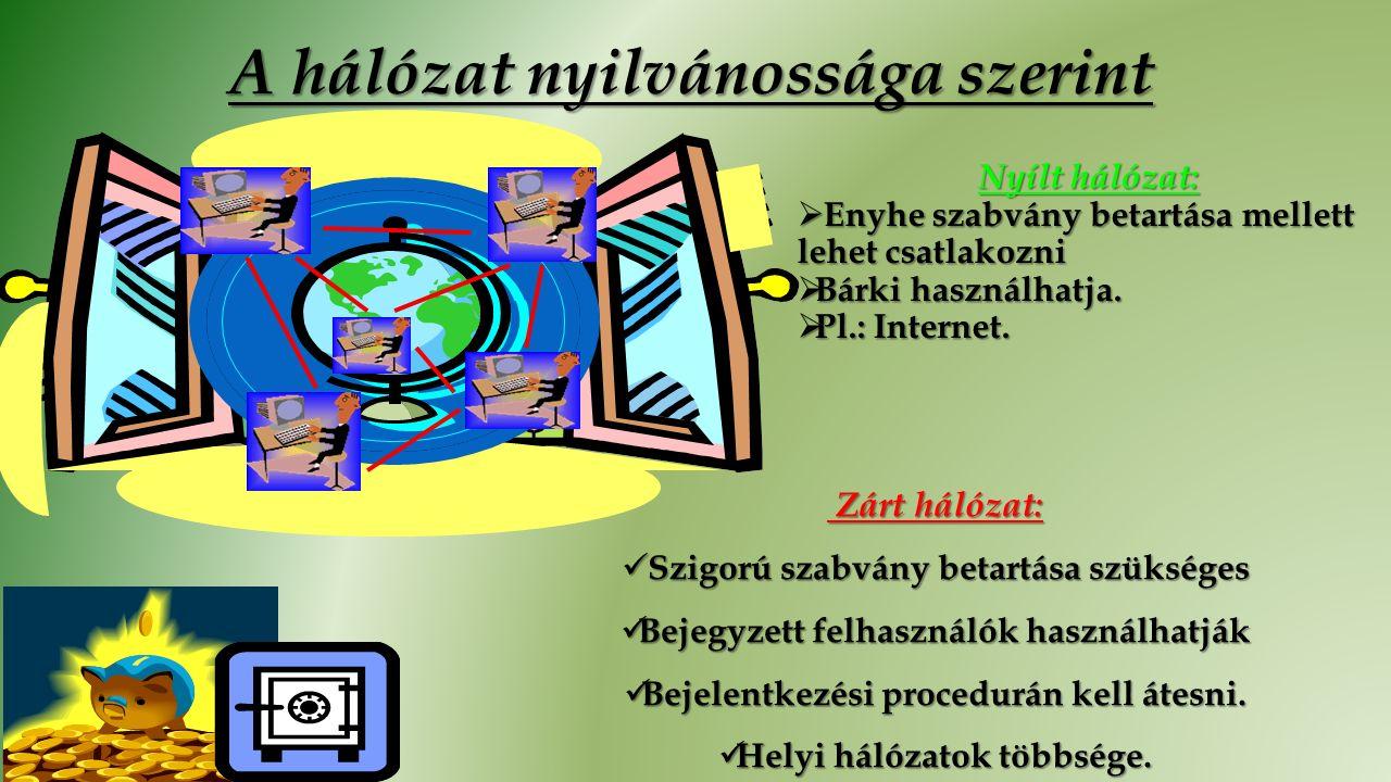 A hálózat nyilvánossága szerint Zárt hálózat: Zárt hálózat: Szigorú szabvány betartása szükséges Szigorú szabvány betartása szükséges Bejegyzett felhasználók használhatják Bejegyzett felhasználók használhatják Bejelentkezési procedurán kell átesni.