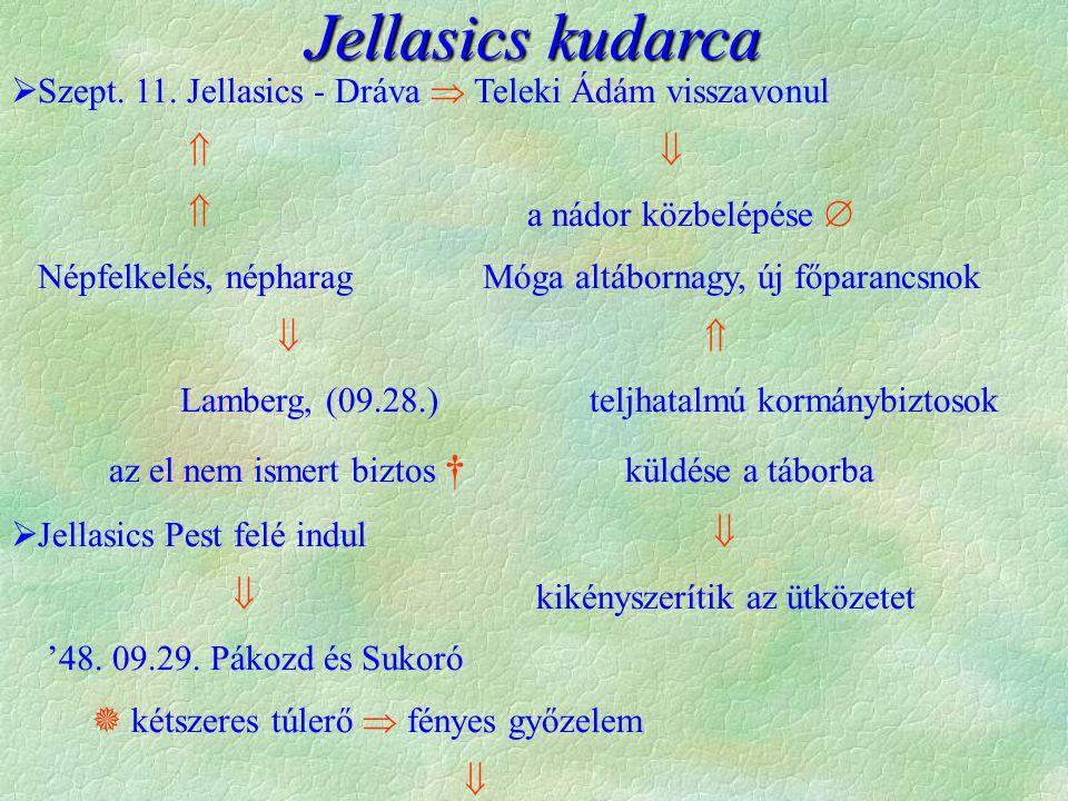  Szept. 11. Jellasics - Dráva  Teleki Ádám visszavonul    a nádor közbelépése  Népfelkelés, népharag Móga altábornagy, új főparancsnok   Lambe