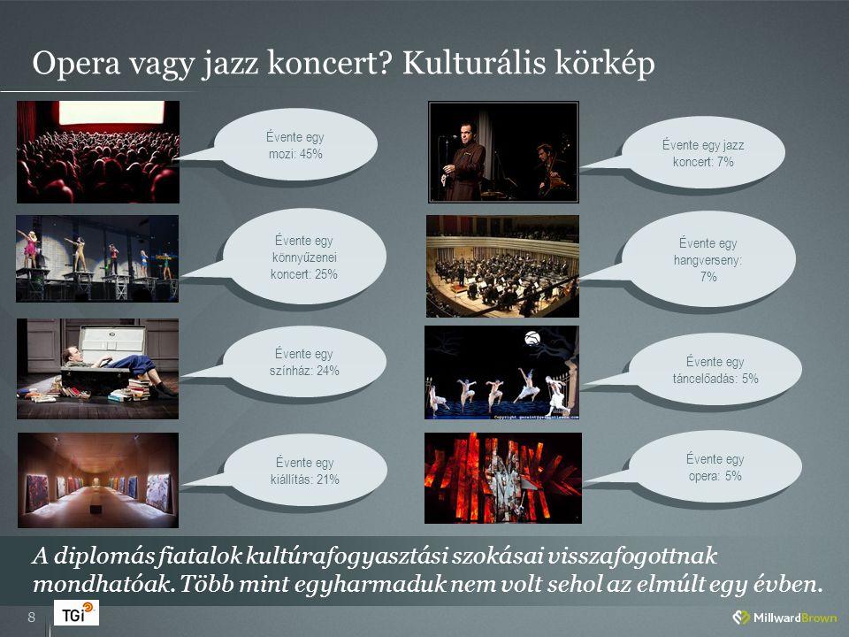 Opera vagy jazz koncert.
