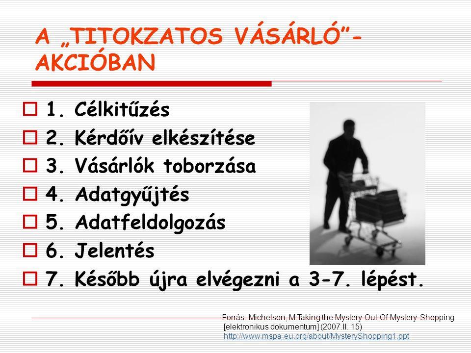 """A """"TITOKZATOS VÁSÁRLÓ - AKCIÓBAN  1. Célkitűzés  2."""