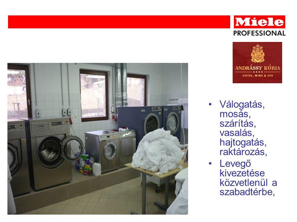 Válogatás, mosás, szárítás, vasalás, hajtogatás, raktározás, Levegő kivezetése közvetlenül a szabadtérbe,
