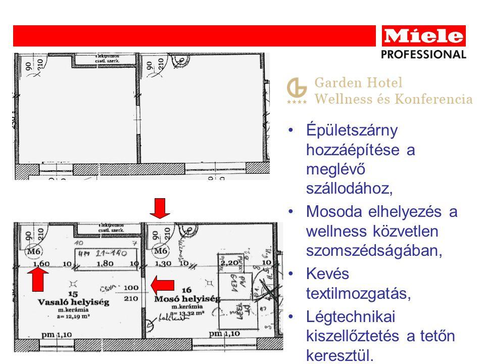 Épületszárny hozzáépítése a meglévő szállodához, Mosoda elhelyezés a wellness közvetlen szomszédságában, Kevés textilmozgatás, Légtechnikai kiszellőztetés a tetőn keresztül.