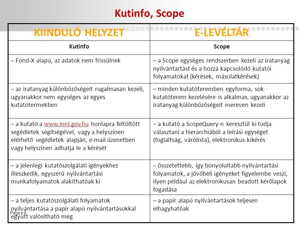 Page  6 Kutinfo, Scope KIINDULÓ HELYZETE-LEVÉLTÁR KutinfoScope – Fond-X alapú, az adatok nem frissülnek– a Scope egységes rendszerben kezeli az iratanyag nyilvántartást és a hozzá kapcsolódó kutatói folyamatokat (kérések, másolatkérések) – az iratanyag különbözőségeit rugalmasan kezeli, ugyanakkor nem egységes az egyes kutatótermekben – minden kutatóteremben egyforma, sok kutatóterem kezelésére is alkalmas, ugyanakkor az iratanyag különbözőségeit mereven kezeli – a kutató a www.mnl.gov.hu honlapra feltöltött segédletek segítségével, vagy a helyszínen elérhető segédletek alapján, e-mail üzenetben vagy helyszínen adhatja le a kérésétwww.mnl.gov.hu – a kutató a ScopeQuery-n keresztül ki tudja választani a hierarchiából a leírási egységet (foglaltság, várólista), elektronikus kikérés – a jelenlegi kutatószolgálati igényekhez illeszkedik, egyszerű nyilvántartási munkafolyamatok alakíthatóak ki – összetettebb, így bonyolultabb nyilvántartási folyamatok, a jövőbeli igényeket figyelembe veszi, ilyen például az elektronikusan beadott kérőlapok fogadása – a teljes kutatószolgálati folyamatok nyilvántartása a papír alapú nyilvántartásokkal együtt valósítható meg – a papír alapú nyilvántartások teljesen elhagyhatóak