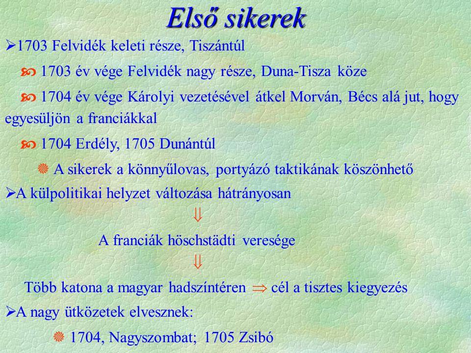 Első sikerek  1703 Felvidék keleti része, Tiszántúl  1703 év vége Felvidék nagy része, Duna-Tisza köze  1704 év vége Károlyi vezetésével átkel Morv