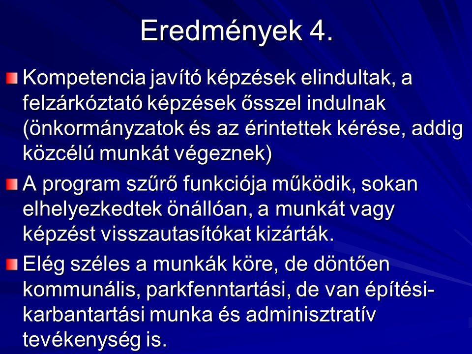 Eredmények 4. Kompetencia javító képzések elindultak, a felzárkóztató képzések ősszel indulnak (önkormányzatok és az érintettek kérése, addig közcélú