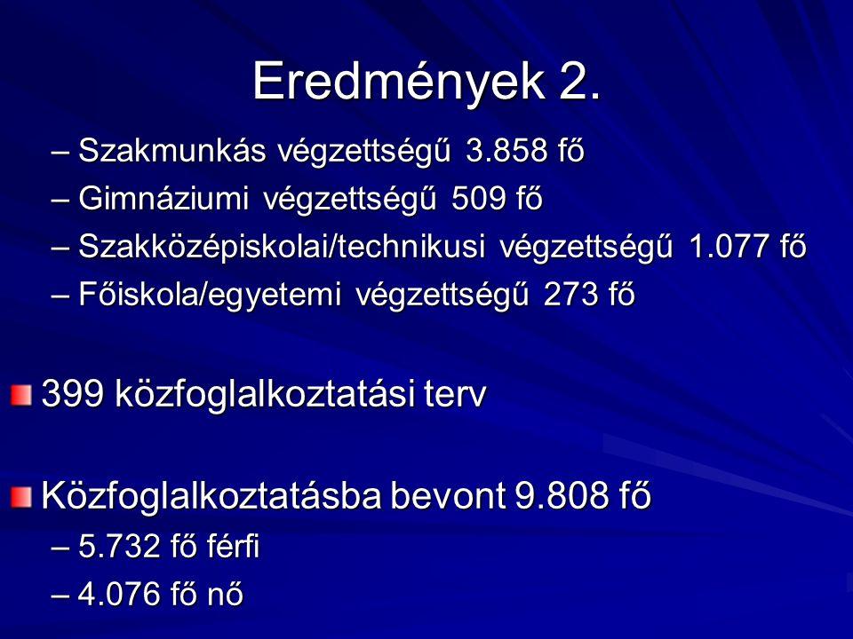Eredmények 2.