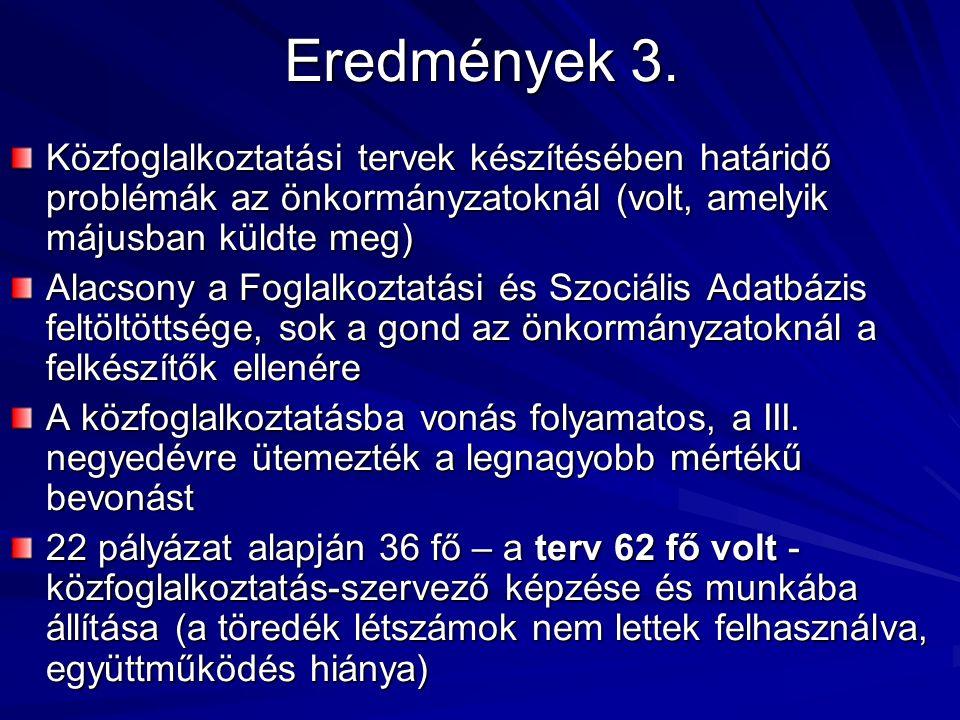 Eredmények 3. Közfoglalkoztatási tervek készítésében határidő problémák az önkormányzatoknál (volt, amelyik májusban küldte meg) Alacsony a Foglalkozt