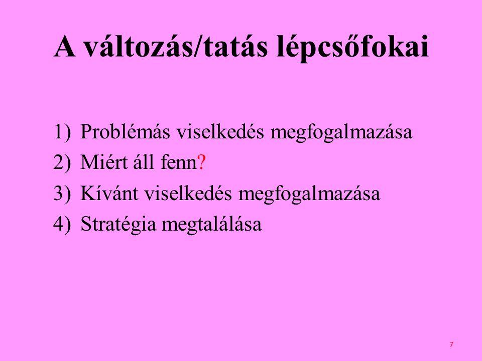 1) Kommunikáció Hatékony verbális kommunikáció Nonverbális kommunikáció 8