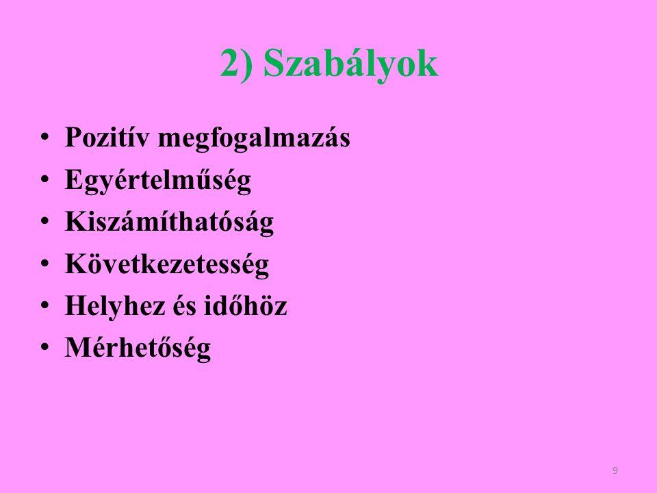 3) Pozitív megerősítés a)Észrevételezés b)Szóbeli közlés c)Jutalmazás 10