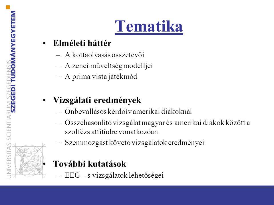 Tematika Elméleti háttér –A kottaolvasás összetevői –A zenei műveltség modelljei –A prima vista játékmód Vizsgálati eredmények –Önbevallásos kérdőív amerikai diákoknál –Összehasonlító vizsgálat magyar és amerikai diákok között a szolfézs attitűdre vonatkozóan –Szemmozgást követő vizsgálatok eredményei További kutatások –EEG – s vizsgálatok lehetőségei