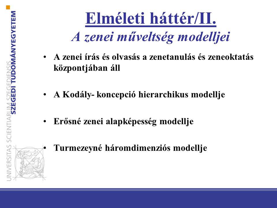 Elméleti háttér/II. A Kodály- koncepció hierarchikus ábrázolása
