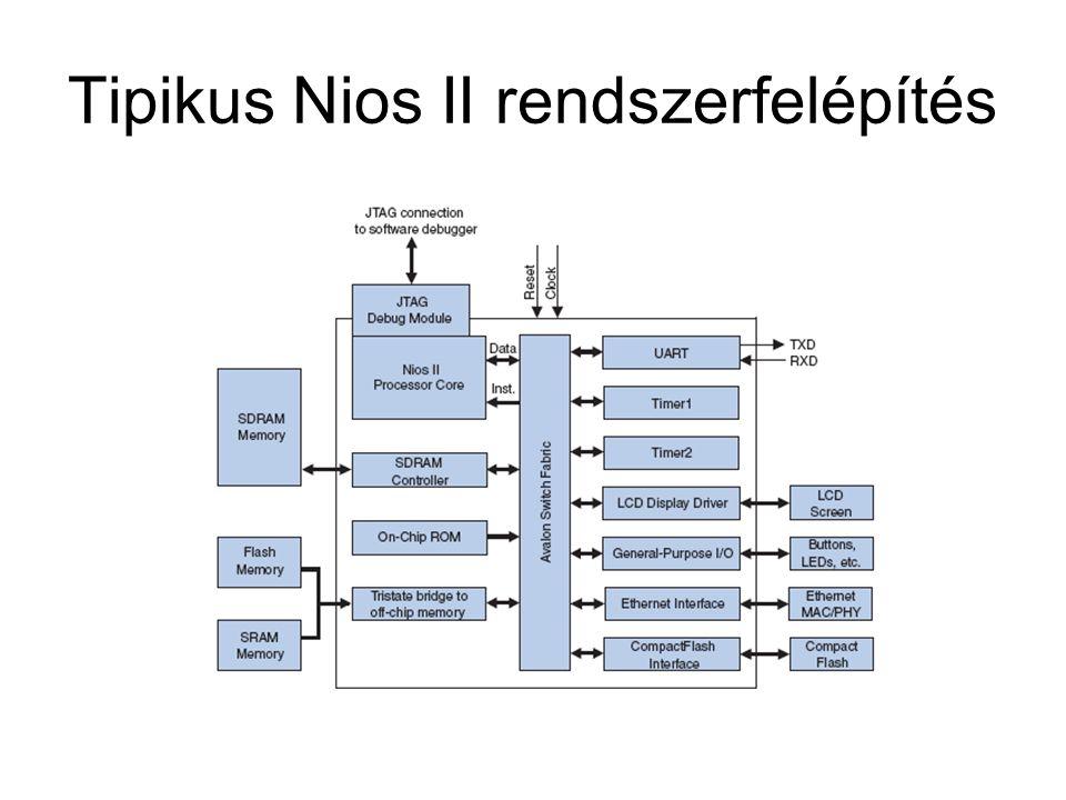 Tipikus Nios II rendszerfelépítés