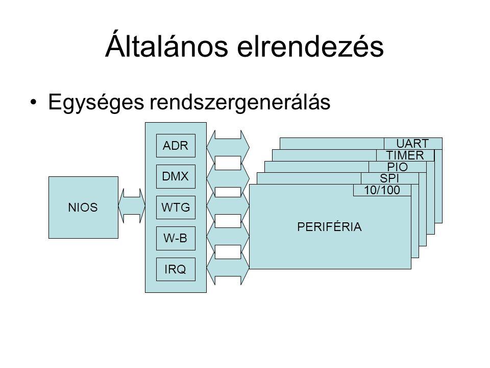 Általános elrendezés Egységes rendszergenerálás NIOS ADR DMX WTG W-B IRQ PERIFÉRIA UART TIMER PIO SPI 10/100