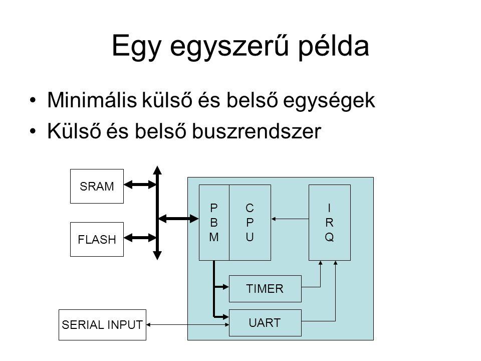 Egy egyszerű példa Minimális külső és belső egységek Külső és belső buszrendszer PBMPBM CPUCPU IRQIRQ TIMER UART SRAM FLASH SERIAL INPUT
