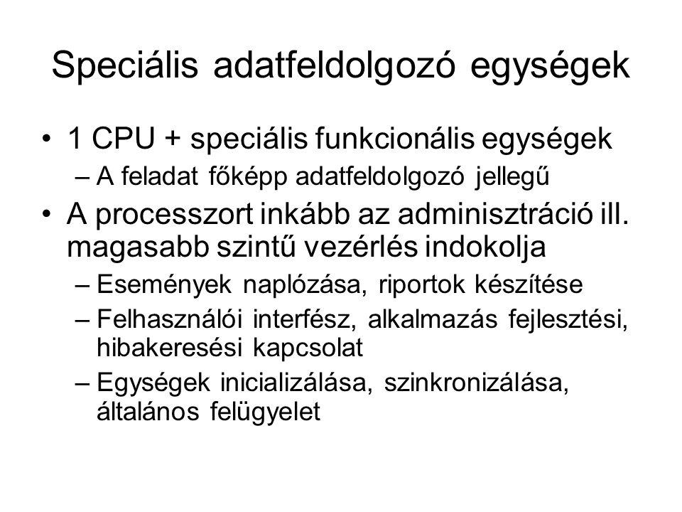 Speciális adatfeldolgozó egységek 1 CPU + speciális funkcionális egységek –A feladat főképp adatfeldolgozó jellegű A processzort inkább az adminisztráció ill.