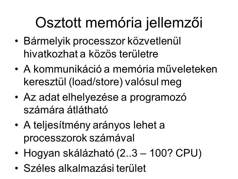 Osztott memória jellemzői Bármelyik processzor közvetlenül hivatkozhat a közös területre A kommunikáció a memória műveleteken keresztül (load/store) valósul meg Az adat elhelyezése a programozó számára átlátható A teljesítmény arányos lehet a processzorok számával Hogyan skálázható (2..3 – 100.