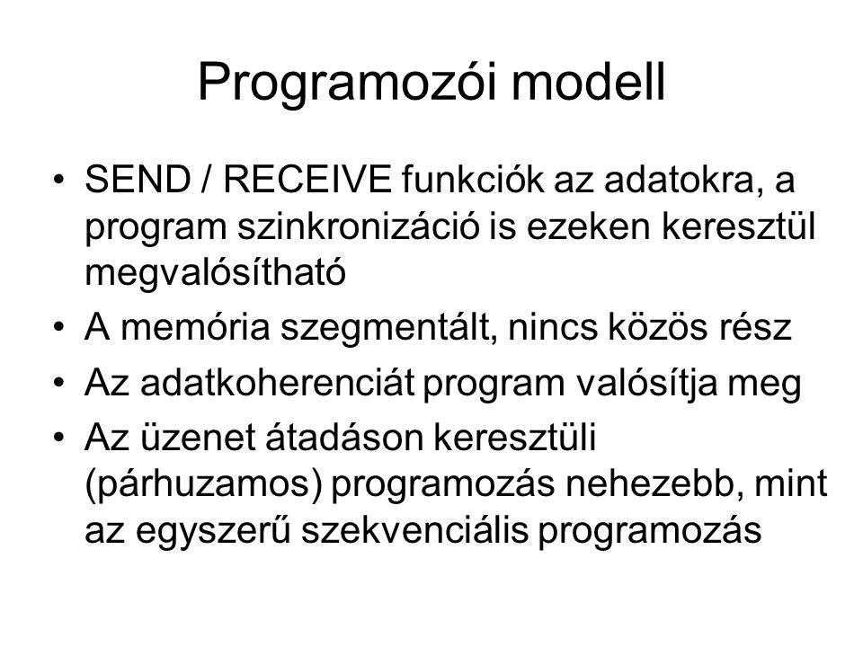 Programozói modell SEND / RECEIVE funkciók az adatokra, a program szinkronizáció is ezeken keresztül megvalósítható A memória szegmentált, nincs közös rész Az adatkoherenciát program valósítja meg Az üzenet átadáson keresztüli (párhuzamos) programozás nehezebb, mint az egyszerű szekvenciális programozás