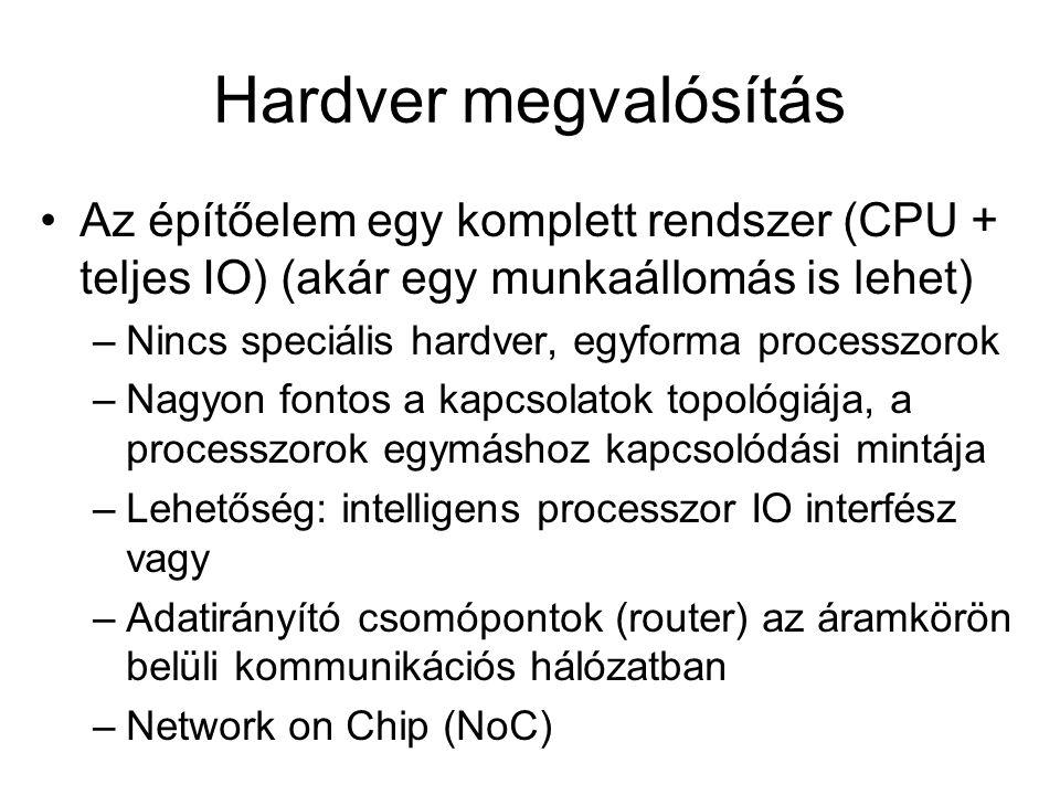 Hardver megvalósítás Az építőelem egy komplett rendszer (CPU + teljes IO) (akár egy munkaállomás is lehet) –Nincs speciális hardver, egyforma processzorok –Nagyon fontos a kapcsolatok topológiája, a processzorok egymáshoz kapcsolódási mintája –Lehetőség: intelligens processzor IO interfész vagy –Adatirányító csomópontok (router) az áramkörön belüli kommunikációs hálózatban –Network on Chip (NoC)