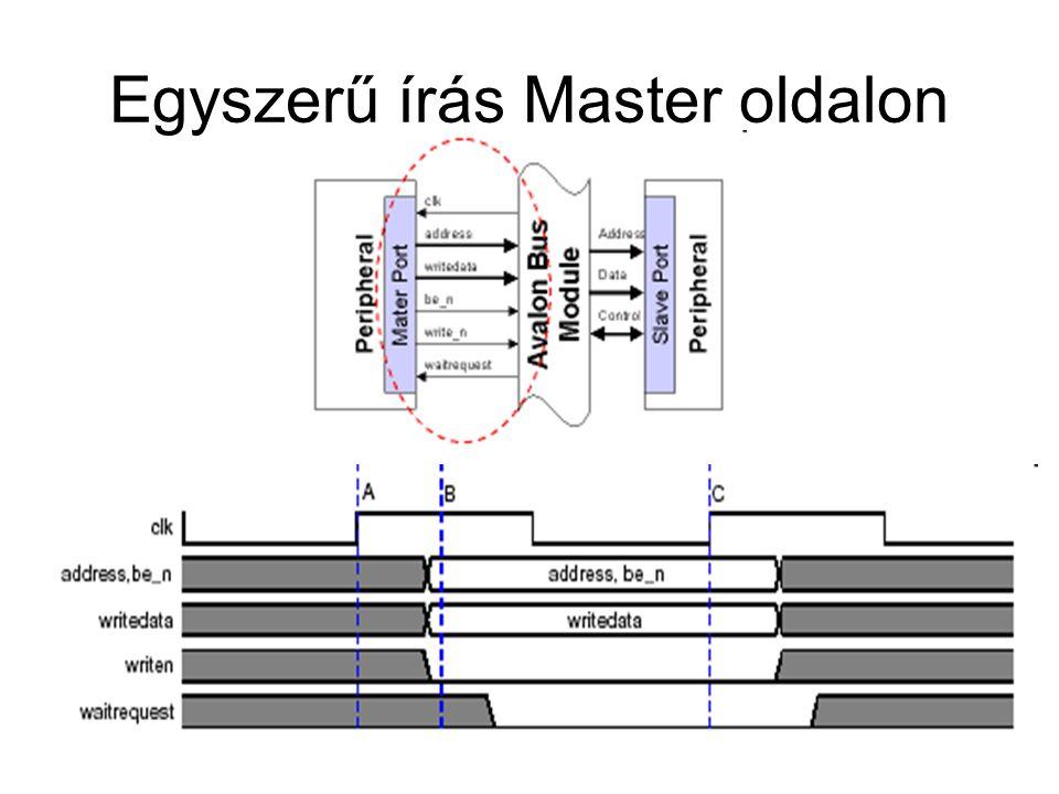 Egyszerű írás Master oldalon