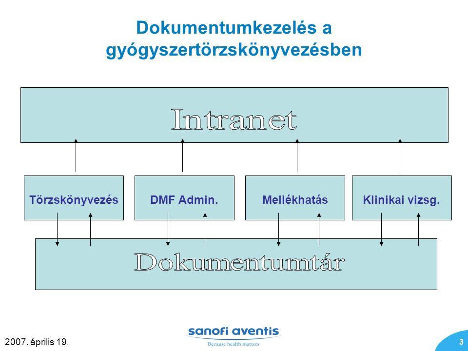 3 2007. április 19. Dokumentumkezelés a gyógyszertörzskönyvezésben Törzskönyvezés DMF Admin.Mellékhatás Klinikai vizsg.