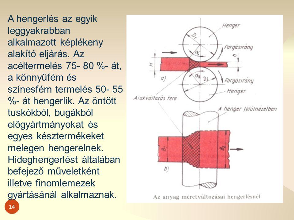 14 A hengerlés az egyik leggyakrabban alkalmazott képlékeny alakító eljárás.