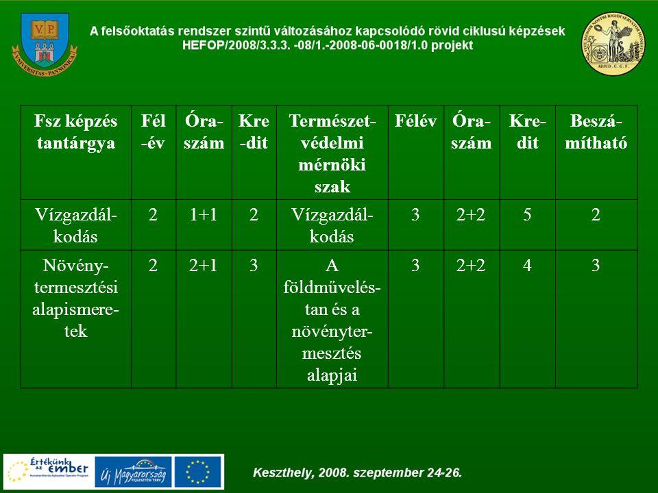 Fsz képzés tantárgya Fél -év Óra- szám Kre -dit Természet- védelmi mérnöki szak FélévÓra- szám Kre- dit Beszá- mítható Vízgazdál- kodás 21+12Vízgazdál- kodás 32+252 Növény- termesztési alapismere- tek 22+13A földművelés- tan és a növényter- mesztés alapjai 32+243