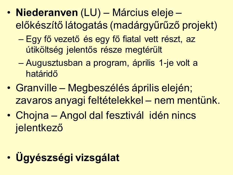 Szemináriumokon való részvétel Ciprus – Nagy Krisztina és Doma Daniella –Következmény: svéd csoport május 17-25.