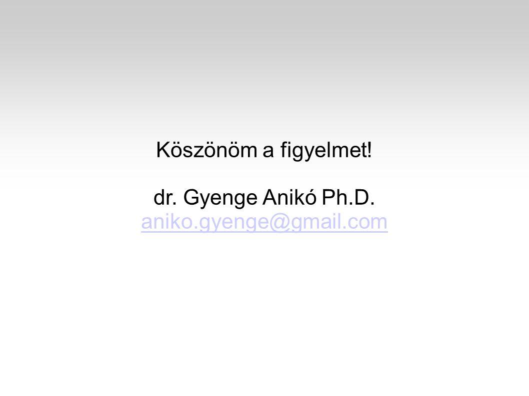 Köszönöm a figyelmet! dr. Gyenge Anikó Ph.D. aniko.gyenge@gmail.com