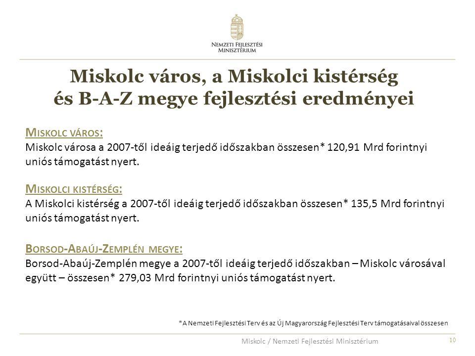 10 Miskolc város, a Miskolci kistérség és B-A-Z megye fejlesztési eredményei Miskolc / Nemzeti Fejlesztési Minisztérium M ISKOLC VÁROS : Miskolc városa a 2007-től ideáig terjedő időszakban összesen* 120,91 Mrd forintnyi uniós támogatást nyert.