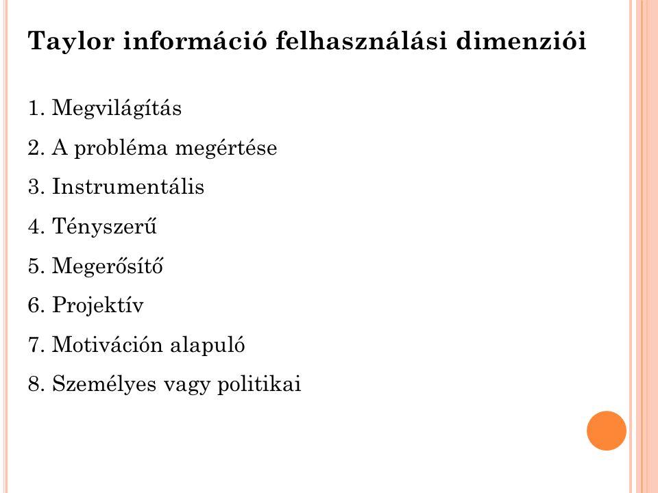 Taylor információ felhasználási dimenziói 1.Megvilágítás 2.A probléma megértése 3.Instrumentális 4.Tényszerű 5.Megerősítő 6.Projektív 7.Motiváción alapuló 8.Személyes vagy politikai
