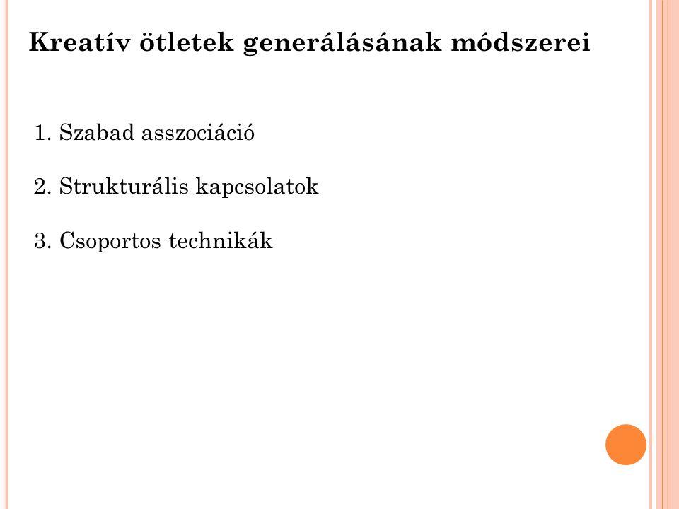 Kreatív ötletek generálásának módszerei 1.Szabad asszociáció 2.Strukturális kapcsolatok 3.Csoportos technikák