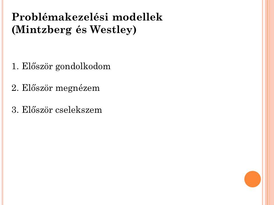 Problémakezelési modellek (Mintzberg és Westley) 1.Először gondolkodom 2.Először megnézem 3.Először cselekszem
