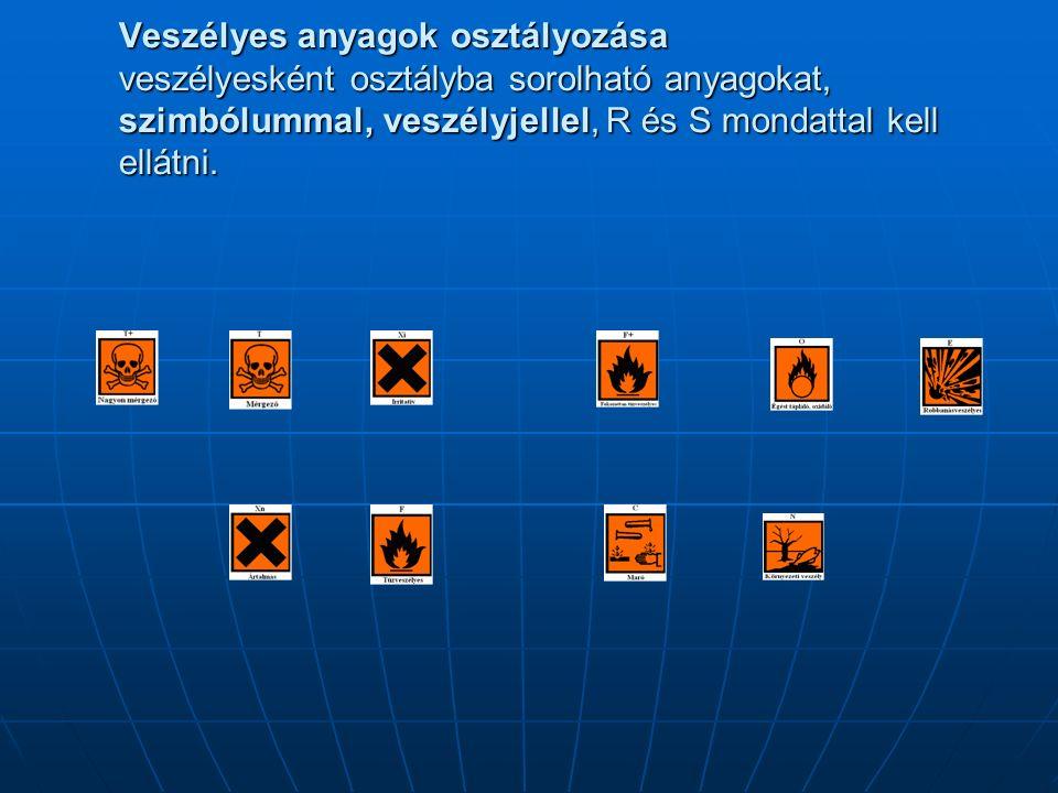 Veszélyes anyagok osztályozása veszélyesként osztályba sorolható anyagokat, szimbólummal, veszélyjellel, R és S mondattal kell ellátni.