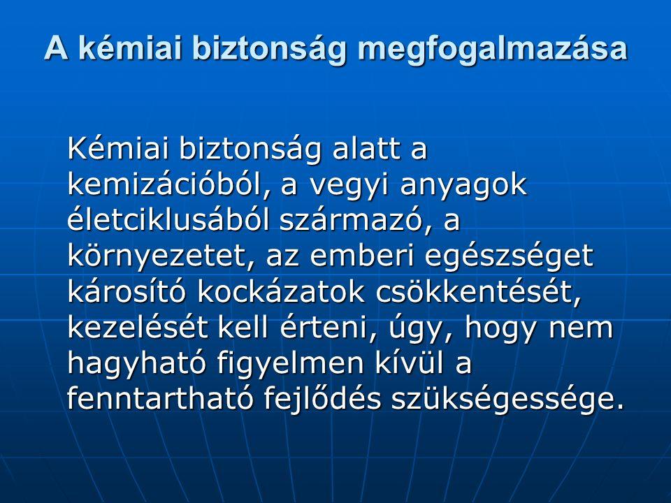 A kémiai biztonság szabályozása Magyarországon.Mérgező anyagok szabályozása: 26/1985.