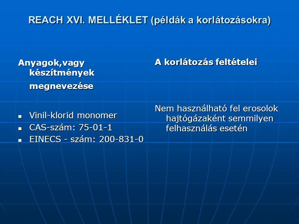 REACH XVI.