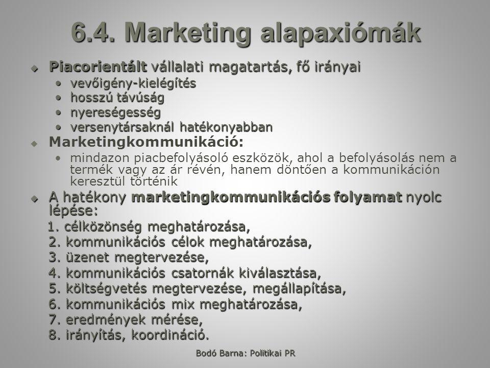 Bodó Barna: Politikai PR 6.4. Marketing alapaxiómák  Piacorientált vállalati magatartás, fő irányai vevőigény-kielégítésvevőigény-kielégítés hosszú t
