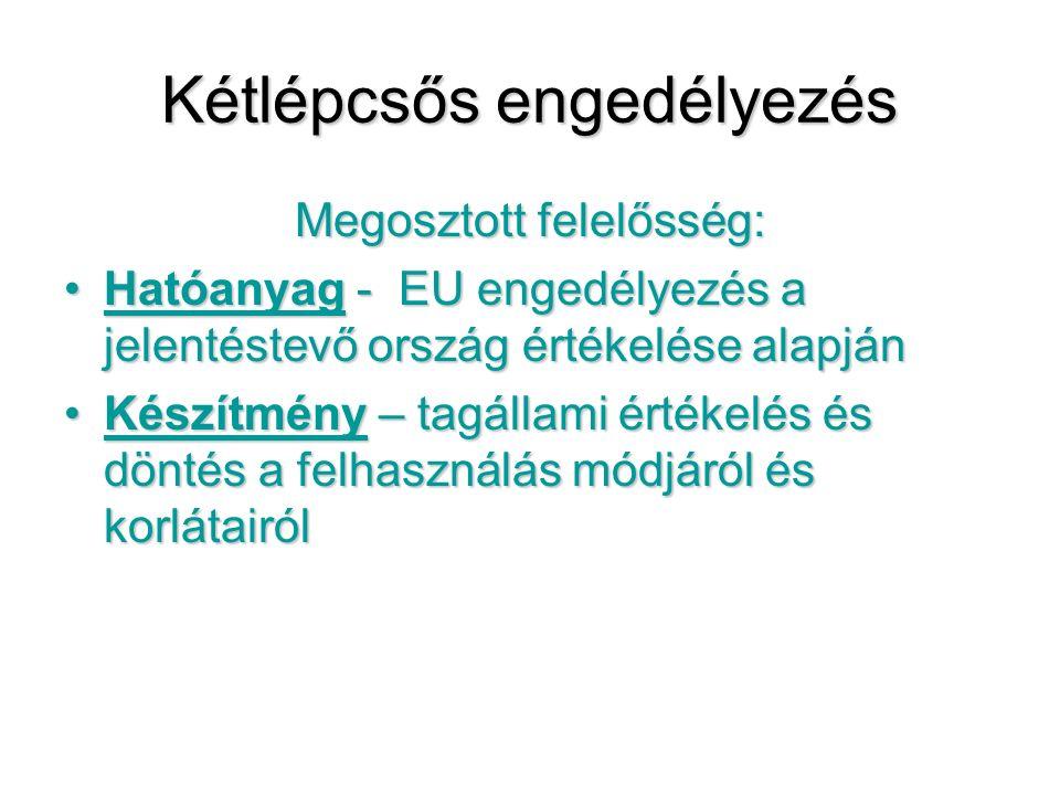 Kétlépcsős engedélyezés Megosztott felelősség: Hatóanyag - EU engedélyezés a jelentéstevő ország értékelése alapjánHatóanyag - EU engedélyezés a jelentéstevő ország értékelése alapján Készítmény – tagállami értékelés és döntés a felhasználás módjáról és korlátairólKészítmény – tagállami értékelés és döntés a felhasználás módjáról és korlátairól