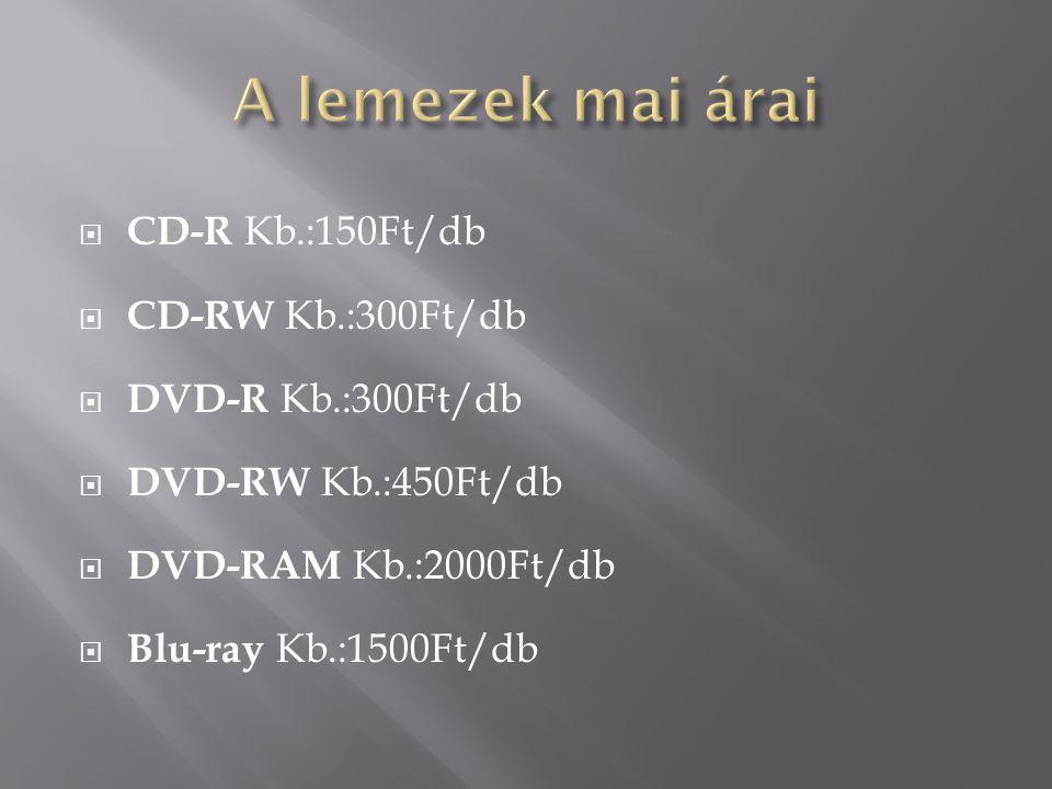  CD-R Kb.:150Ft/db  CD-RW Kb.:300Ft/db  DVD-R Kb.:300Ft/db  DVD-RW Kb.:450Ft/db  DVD-RAM Kb.:2000Ft/db  Blu-ray Kb.:1500Ft/db