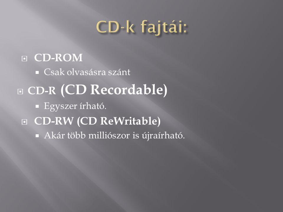  CD-ROM  Csak olvasásra szánt  CD-R (CD Recordable)  Egyszer írható.