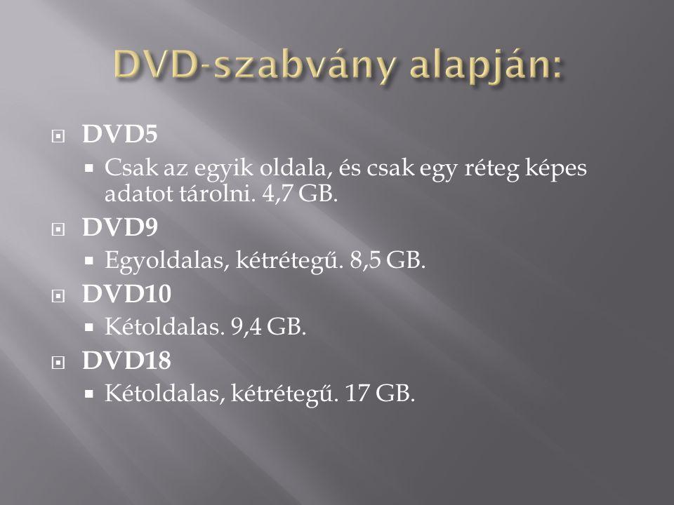  DVD5  Csak az egyik oldala, és csak egy réteg képes adatot tárolni.