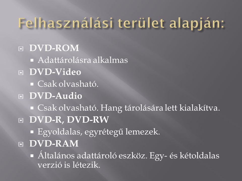  DVD-ROM  Adattárolásra alkalmas  DVD-Video  Csak olvasható.